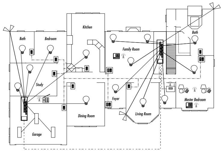 centralized lighting, lighting controls, automated lighting